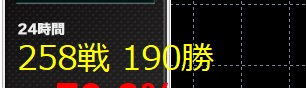 Treasure AI hunterのエントリーチャンスは24時間で258回